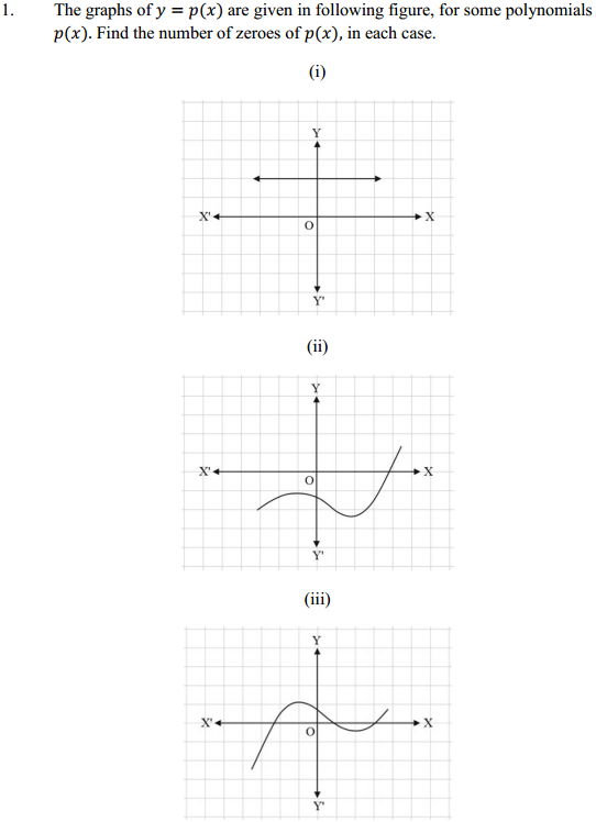 NCERT Solutions for Class 10 Maths Chapter 2 Polynomials Ex 2.1 1