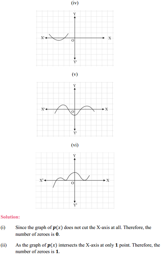 NCERT Solutions for Class 10 Maths Chapter 2 Polynomials Ex 2.1 2