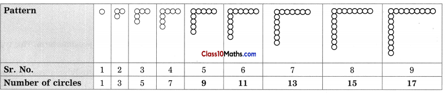 Arithmetic Progression 1