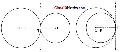 Circle Maths Notes 15