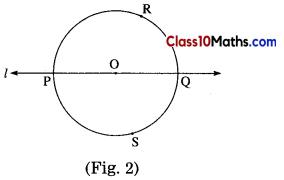 Circle Maths Notes 17