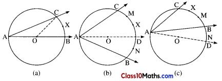 Circle Maths Notes 26