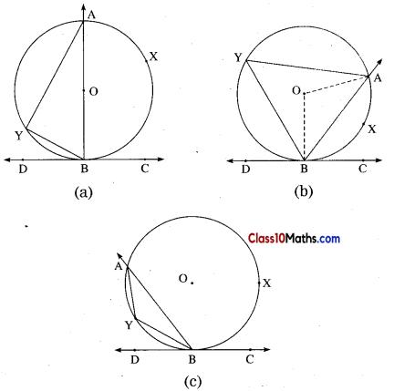 Circle Maths Notes 41