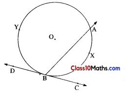 Circle Maths Notes 44