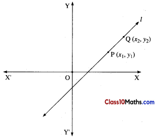 Coordinate Geometry Maths Notes 12