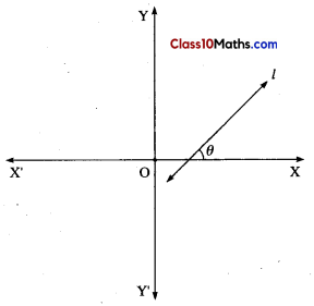 Coordinate Geometry Maths Notes 13