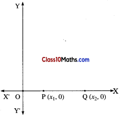 Coordinate Geometry Maths Notes 2