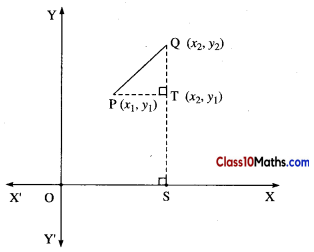 Coordinate Geometry Maths Notes 6