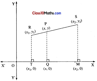 Coordinate Geometry Maths Notes 8