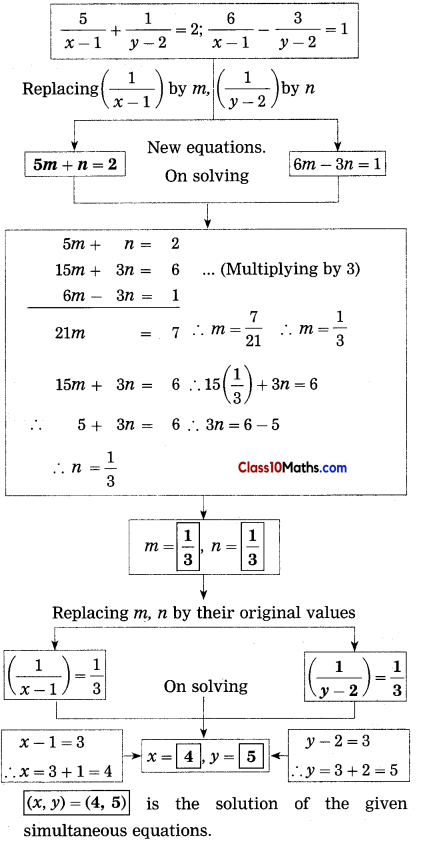 Linear Equations in Two Variables Maths Notes 13