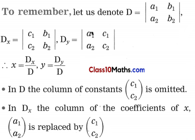 Linear Equations in Two Variables Maths Notes 19