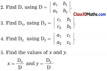 Linear Equations in Two Variables Maths Notes 20