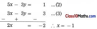 Linear Equations in Two Variables Maths Notes 5