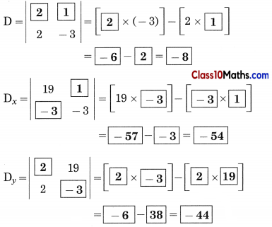 Linear Equations in Two Variables Maths Notes 7