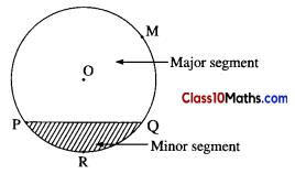 Mensuration Maths Notes 10