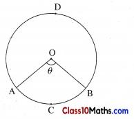 Mensuration Maths Notes 8