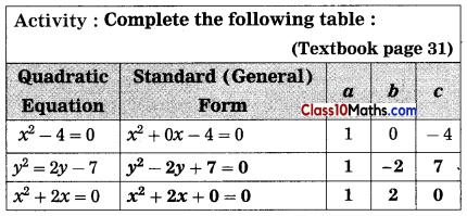 Quadratic Equations Notes 2