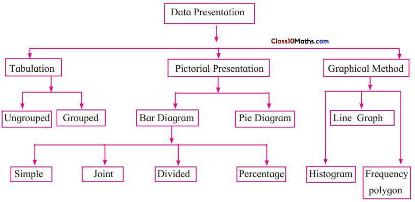 Statistics Maths Notes 6
