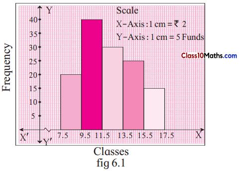 Statistics Maths Notes 7