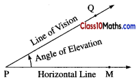 Trigonometry Maths Notes 14
