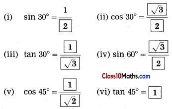 Trigonometry Maths Notes 5